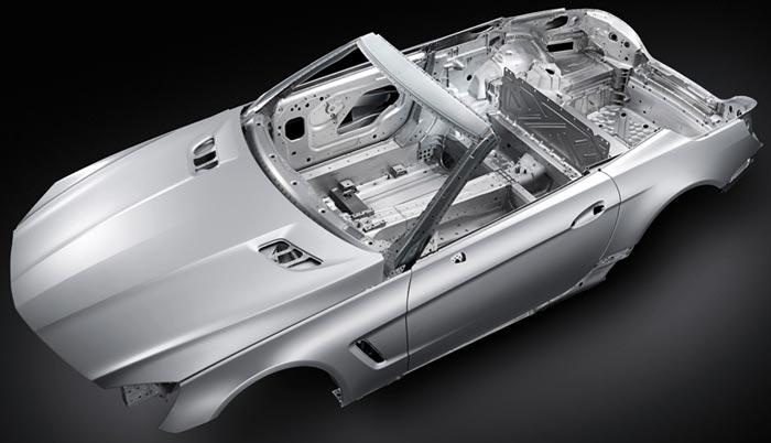 Structure Roadster Mercedes benz SL