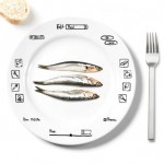 Assiette design iPlate par Todd Borka