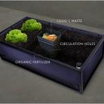 Jardin en bac avec composteur intégré